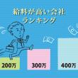 年収ランキング給料が高い会社