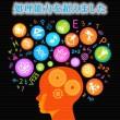 脳の処理能力