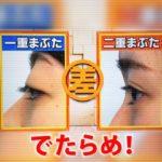 TBSテレビ「二重まぶたは筋肉の数が2つ」←「でたらめだ!」と高須院長